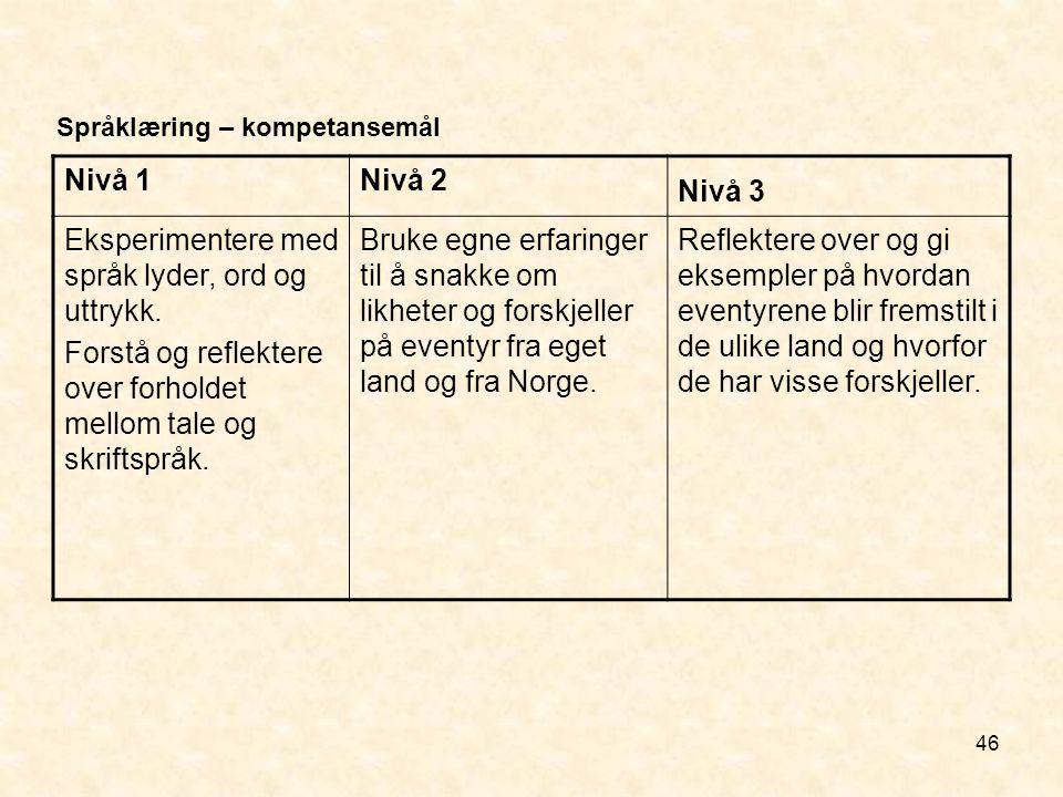 46 Språklæring – kompetansemål Nivå 1Nivå 2 Nivå 3 Eksperimentere med språk lyder, ord og uttrykk. Forstå og reflektere over forholdet mellom tale og