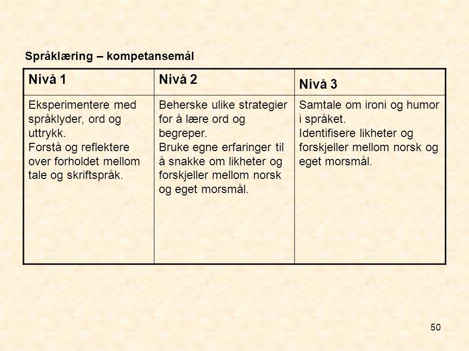 50 Språklæring – kompetansemål Nivå 1Nivå 2 Nivå 3 Eksperimentere med språklyder, ord og uttrykk. Forstå og reflektere over forholdet mellom tale og s