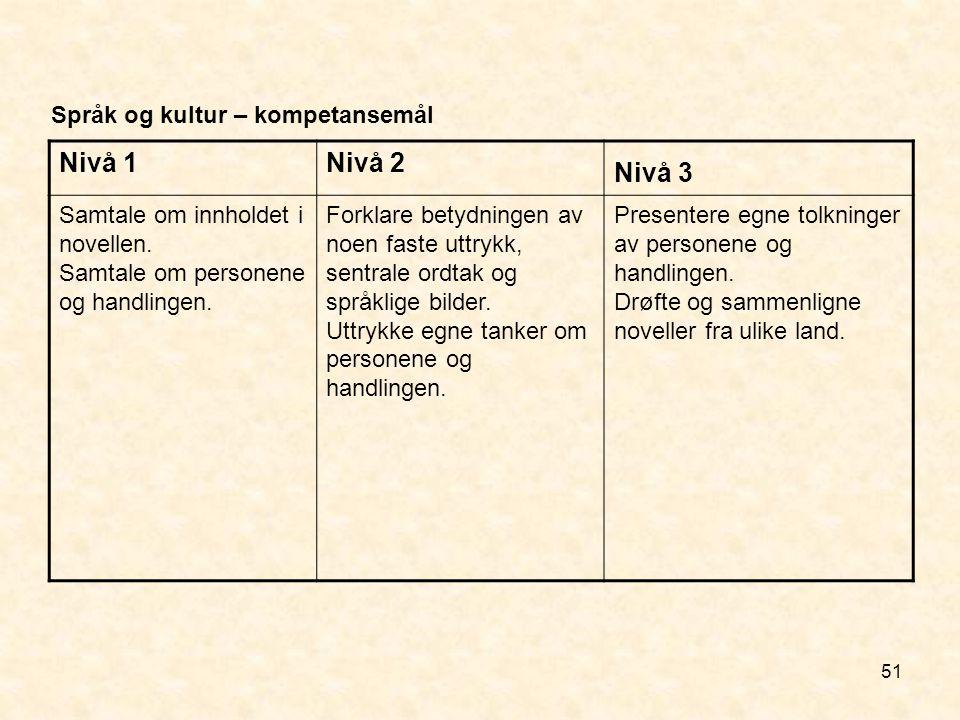 51 Språk og kultur – kompetansemål Nivå 1Nivå 2 Nivå 3 Samtale om innholdet i novellen. Samtale om personene og handlingen. Forklare betydningen av no