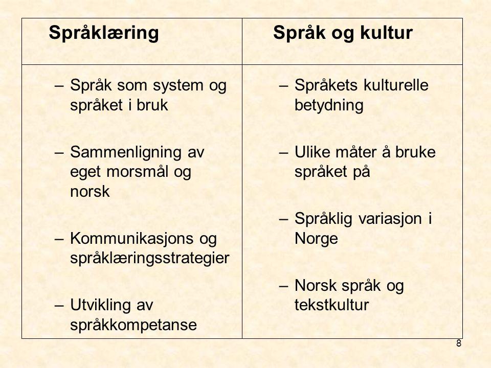 8 Språklæring –Språk som system og språket i bruk –Sammenligning av eget morsmål og norsk –Kommunikasjons og språklæringsstrategier –Utvikling av språ
