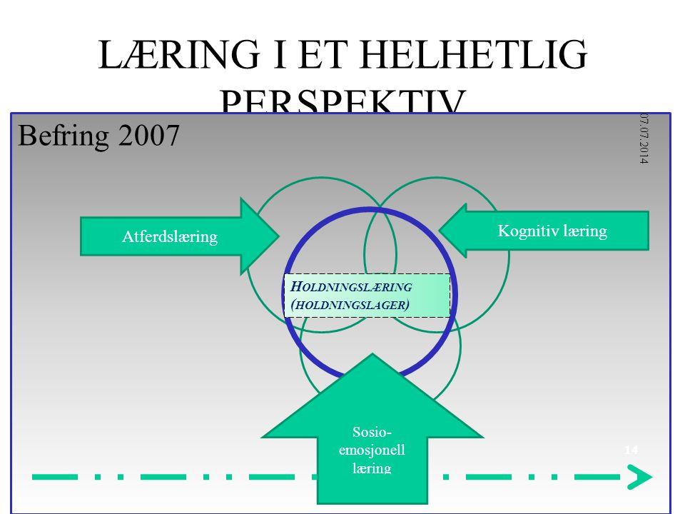 LÆRING I ET HELHETLIG PERSPEKTIV Befring 2007 H OLDNINGSLÆRING ( HOLDNINGSLAGER ) Atferdslæring Kognitiv læring Sosio- emosjonell læring 07.07.2014 14