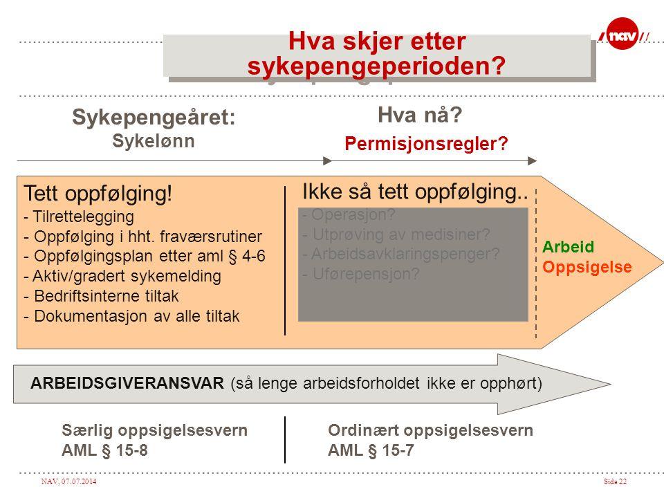NAV, 07.07.2014Side 22 Tett oppfølging.- Tilrettelegging - Oppfølging i hht.