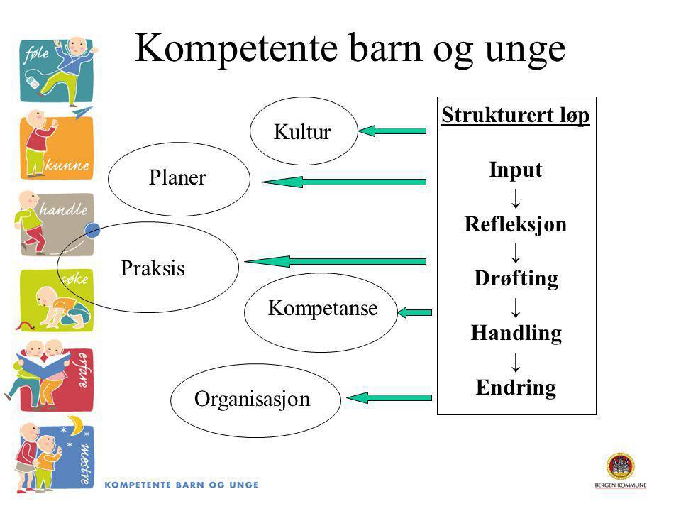 Kompetente barn og unge Strukturert løp Input ↓ Refleksjon ↓ Drøfting ↓ Handling ↓ Endring Kultur Planer Praksis Kompetanse Organisasjon