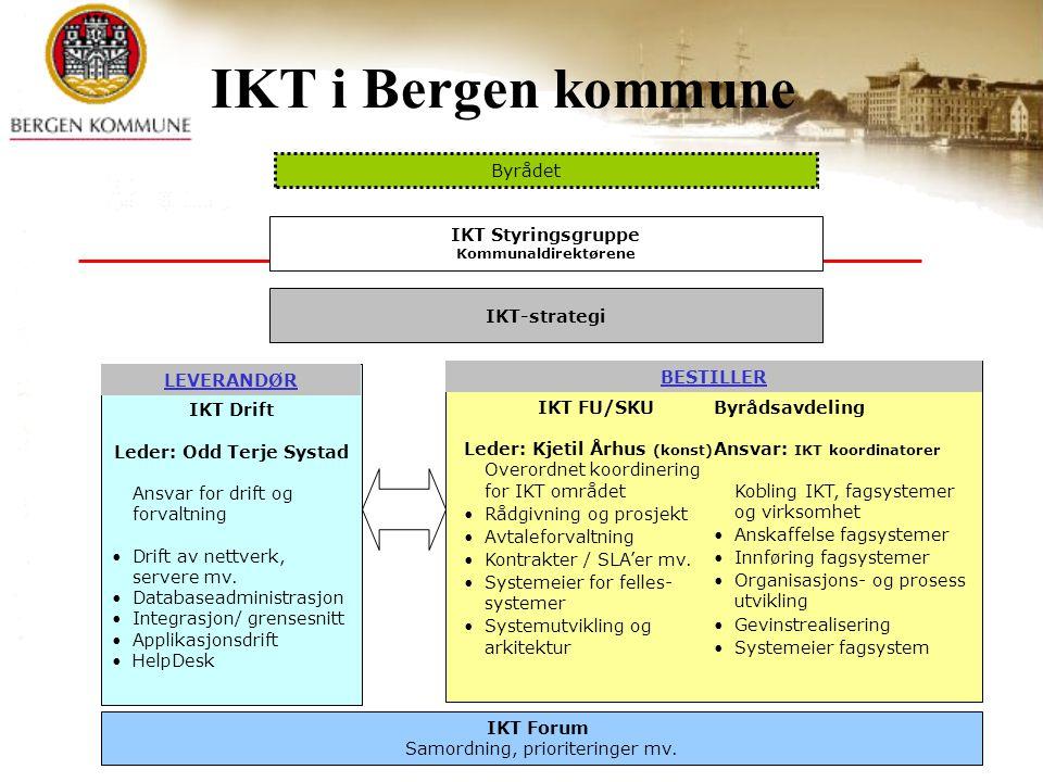 IKT i Bergen kommune IKT Drift Leder: Odd Terje Systad Ansvar for drift og forvaltning Drift av nettverk, servere mv. Databaseadministrasjon Integrasj