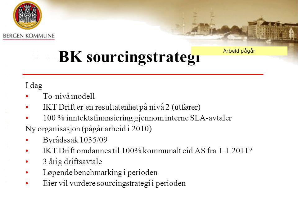 BK sourcingstrategi I dag To-nivå modell IKT Drift er en resultatenhet på nivå 2 (utfører) 100 % inntektsfinansiering gjennom interne SLA-avtaler Ny organisasjon (pågår arbeid i 2010) Byrådssak 1035/09 IKT Drift omdannes til 100% kommunalt eid AS fra 1.1.2011.