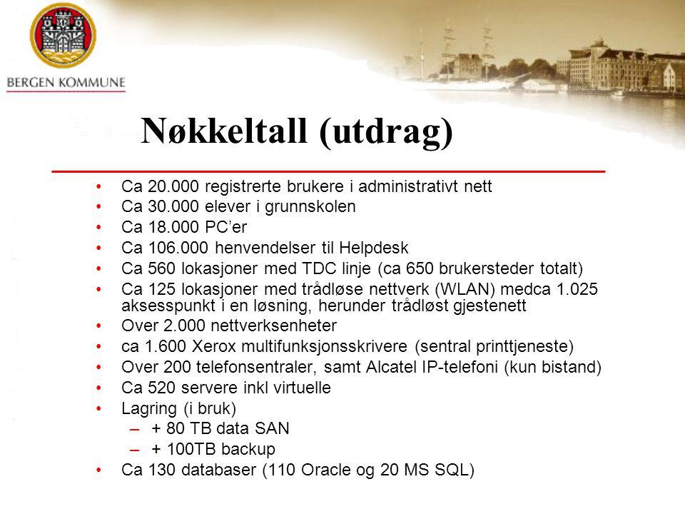 Nøkkeltall (utdrag) Ca 20.000 registrerte brukere i administrativt nett Ca 30.000 elever i grunnskolen Ca 18.000 PC'er Ca 106.000 henvendelser til Helpdesk Ca 560 lokasjoner med TDC linje (ca 650 brukersteder totalt) Ca 125 lokasjoner med trådløse nettverk (WLAN) medca 1.025 aksesspunkt i en løsning, herunder trådløst gjestenett Over 2.000 nettverksenheter ca 1.600 Xerox multifunksjonsskrivere (sentral printtjeneste) Over 200 telefonsentraler, samt Alcatel IP-telefoni (kun bistand) Ca 520 servere inkl virtuelle Lagring (i bruk) –+ 80 TB data SAN –+ 100TB backup Ca 130 databaser (110 Oracle og 20 MS SQL)