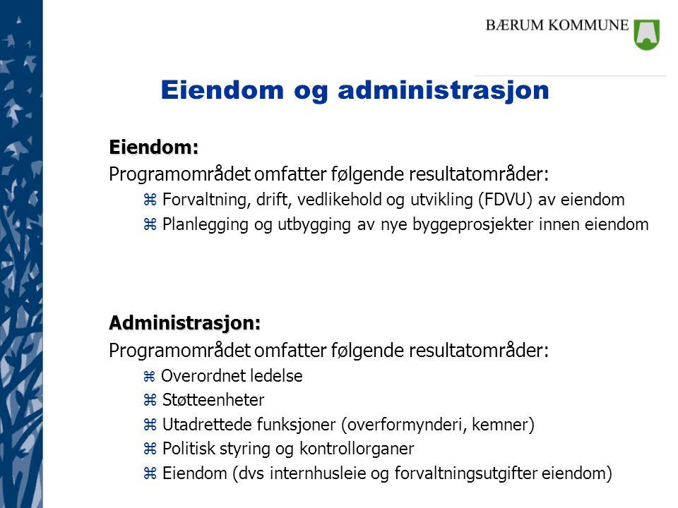 Eiendom: Programområdet omfatter følgende resultatområder: z Forvaltning, drift, vedlikehold og utvikling (FDVU) av eiendom z Planlegging og utbygging