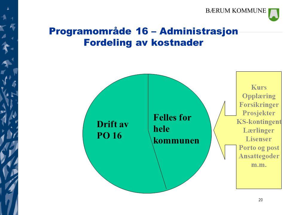 20 Programområde 16 – Administrasjon Fordeling av kostnader Drift av PO 16 Felles for hele kommunen Kurs Opplæring Forsikringer Prosjekter KS-kontinge