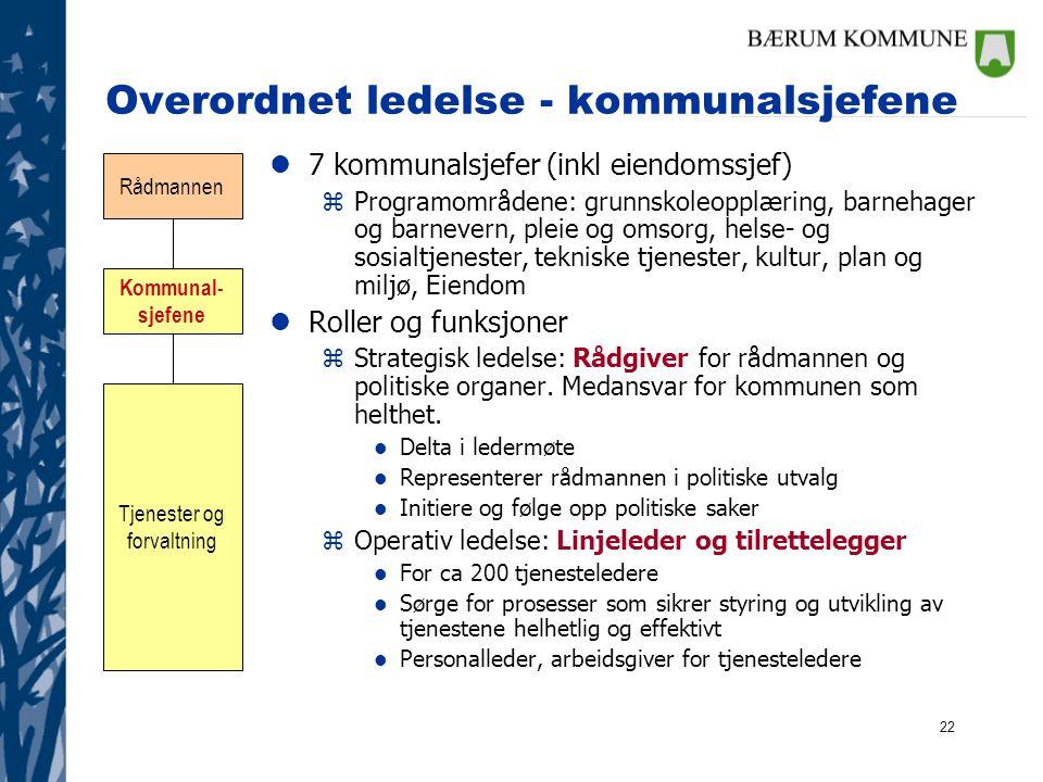 22 Overordnet ledelse - kommunalsjefene l 7 kommunalsjefer (inkl eiendomssjef) zProgramområdene: grunnskoleopplæring, barnehager og barnevern, pleie o