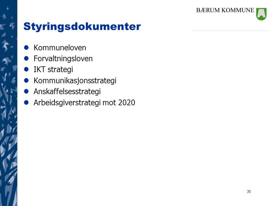 30 Styringsdokumenter lKommuneloven lForvaltningsloven lIKT strategi lKommunikasjonsstrategi lAnskaffelsesstrategi lArbeidsgiverstrategi mot 2020