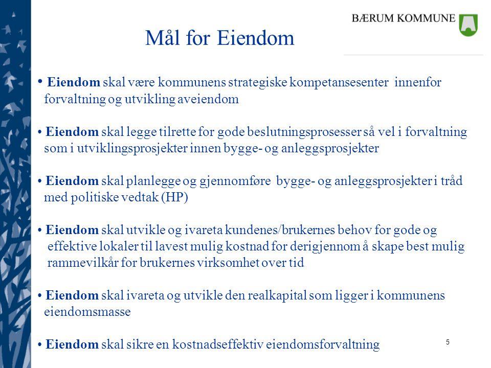 5 Mål for Eiendom Eiendom skal være kommunens strategiske kompetansesenter innenfor forvaltning og utvikling aveiendom Eiendom skal legge tilrette for