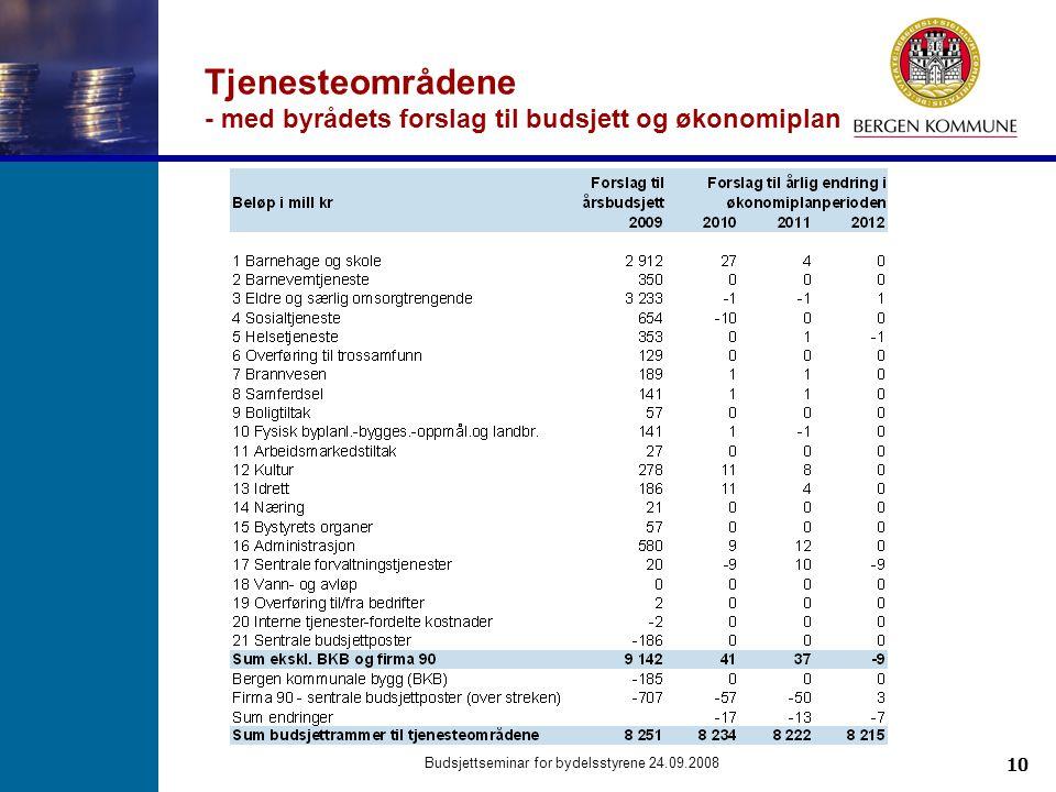 10 Budsjettseminar for bydelsstyrene 24.09.2008 Tjenesteområdene - med byrådets forslag til budsjett og økonomiplan