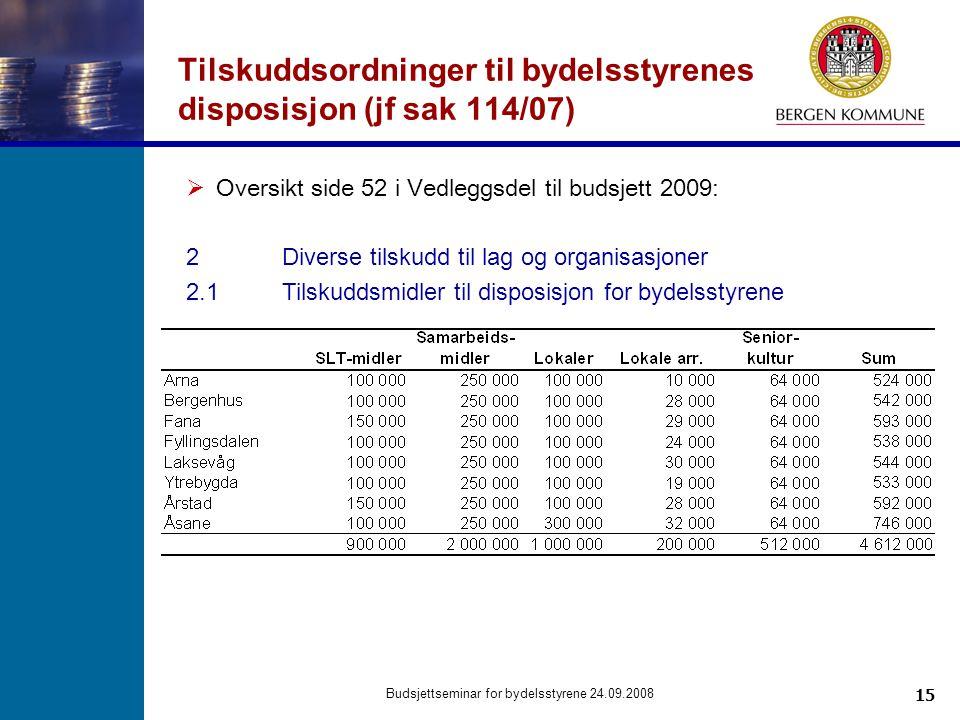 15 Budsjettseminar for bydelsstyrene 24.09.2008 Tilskuddsordninger til bydelsstyrenes disposisjon (jf sak 114/07)  Oversikt side 52 i Vedleggsdel til