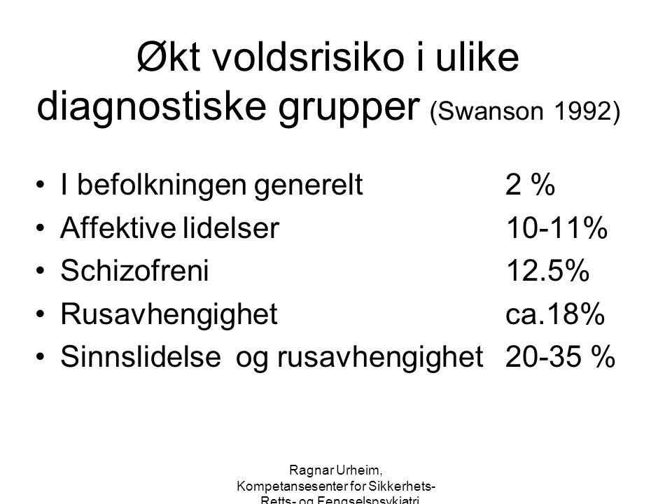 Ragnar Urheim, Kompetansesenter for Sikkerhets-, Retts- og Fengselspsykiatri Økt voldsrisiko i ulike diagnostiske grupper (Swanson 1992) I befolkninge