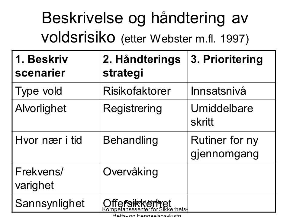 Ragnar Urheim, Kompetansesenter for Sikkerhets-, Retts- og Fengselspsykiatri Beskrivelse og håndtering av voldsrisiko (etter Webster m.fl. 1997) 1. Be