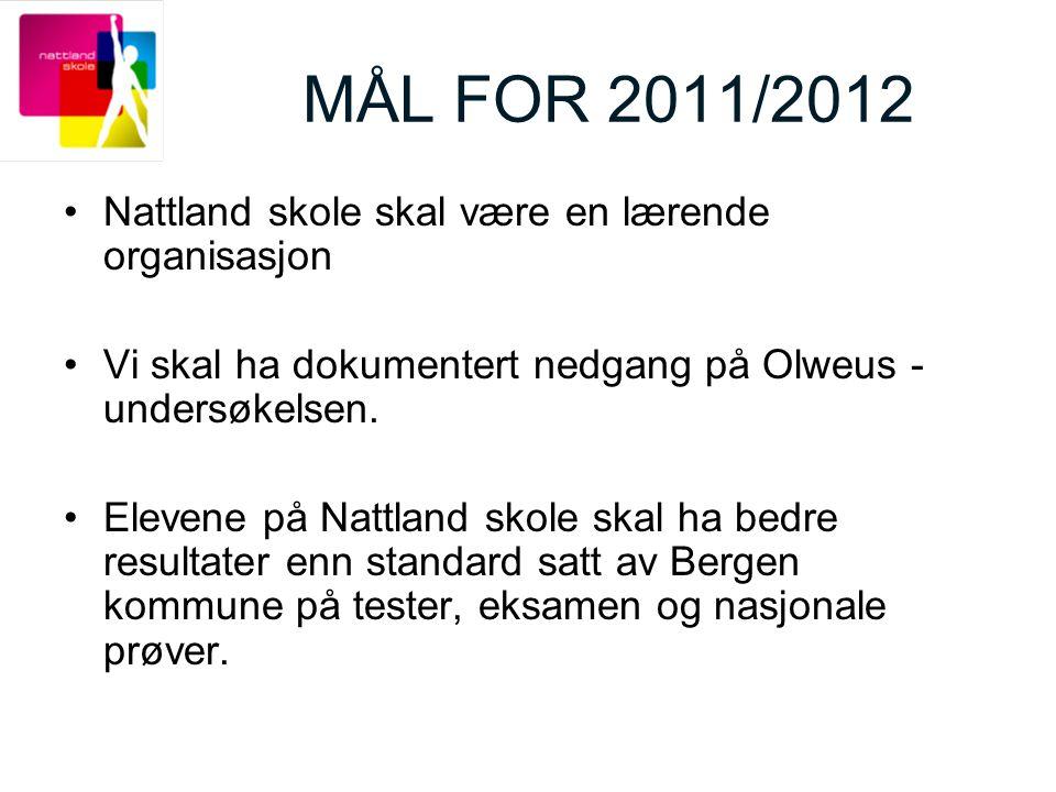 MÅL FOR 2011/2012 Nattland skole skal utvikle den gode time Nattland skole skal være en lærende organisasjon Nattland skole skal ha dokumentert nedgang på Olweus -undersøkelsen.