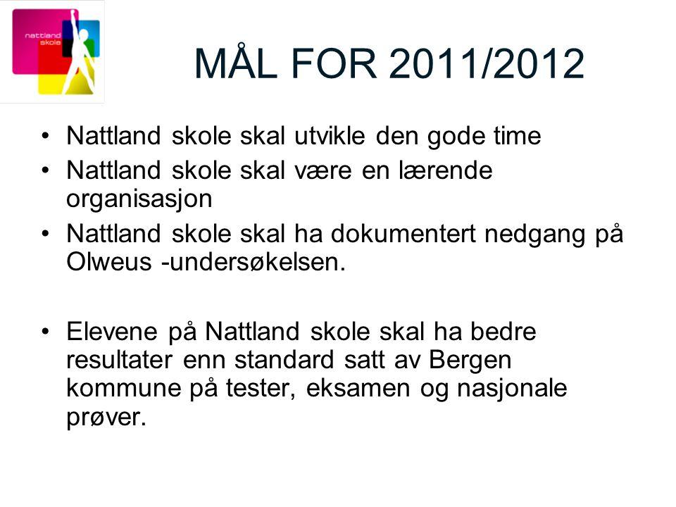 MÅL FOR 2011/2012 Nattland skole skal utvikle den gode time Nattland skole skal være en lærende organisasjon Nattland skole skal ha dokumentert nedgan