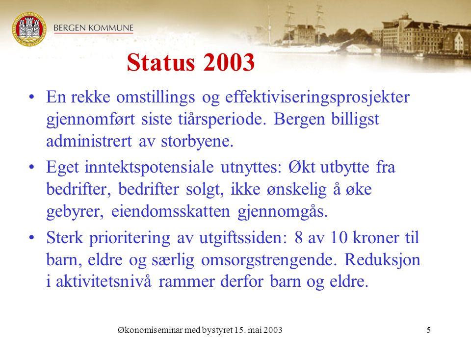 Økonomiseminar med bystyret 15.
