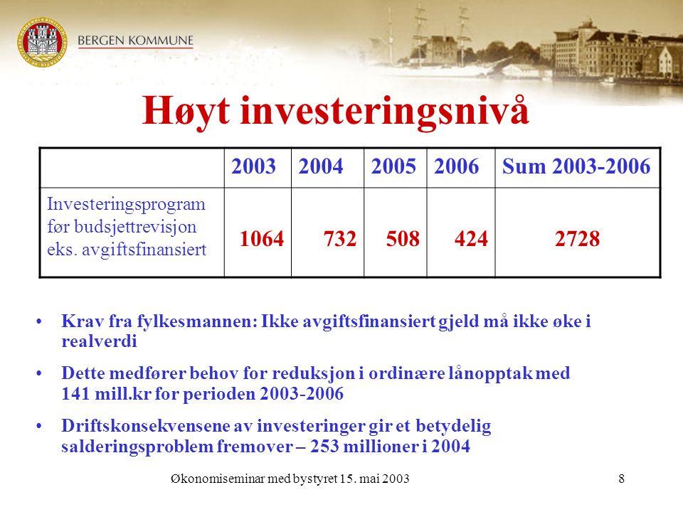 Økonomiseminar med bystyret 15.mai 20039 Budsjettutfordring i 2004 639 mill.
