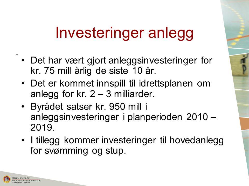 - Investeringer anlegg Det har vært gjort anleggsinvesteringer for kr.