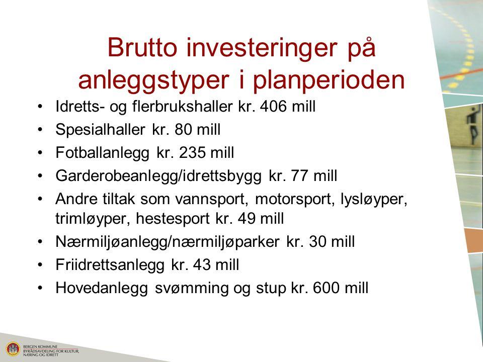 Brutto investeringer på anleggstyper i planperioden Idretts- og flerbrukshaller kr.