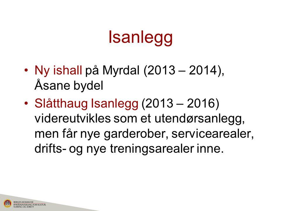 Isanlegg Ny ishall på Myrdal (2013 – 2014), Åsane bydel Slåtthaug Isanlegg (2013 – 2016) videreutvikles som et utendørsanlegg, men får nye garderober, servicearealer, drifts- og nye treningsarealer inne.