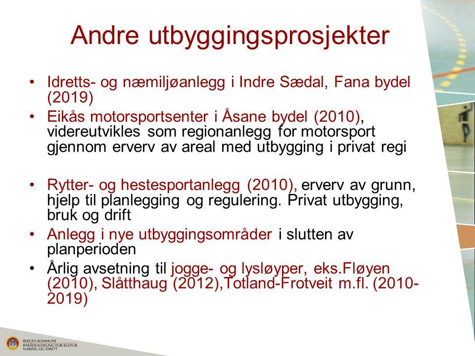 Idretts- og næmiljøanlegg i Indre Sædal, Fana bydel (2019) Eikås motorsportsenter i Åsane bydel (2010), videreutvikles som regionanlegg for motorsport gjennom erverv av areal med utbygging i privat regi Rytter- og hestesportanlegg (2010), erverv av grunn, hjelp til planlegging og regulering.