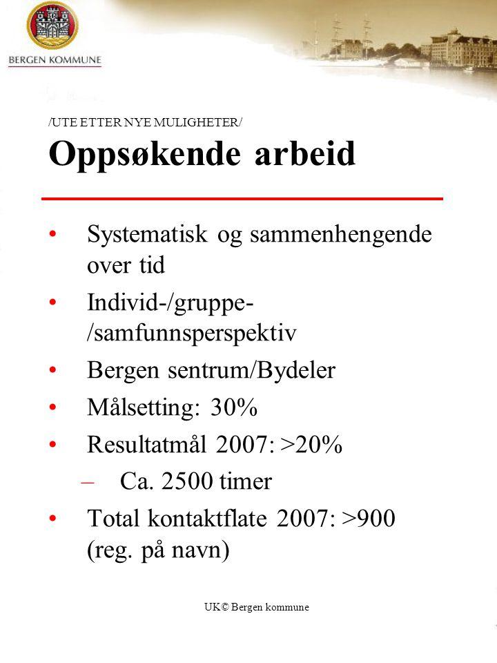 UK© Bergen kommune /UTE ETTER NYE MULIGHETER/ Oppsøkende arbeid Systematisk og sammenhengende over tid Individ-/gruppe- /samfunnsperspektiv Bergen sen