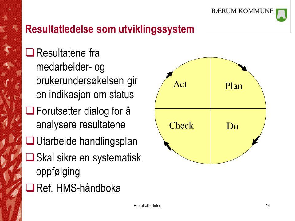 Resultatledelse14 Resultatledelse som utviklingssystem  Resultatene fra medarbeider- og brukerundersøkelsen gir en indikasjon om status  Forutsetter