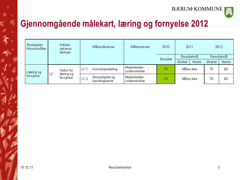 19.12.11Resultatledelse6 Gjennomgående målekart, læring og fornyelse 2012
