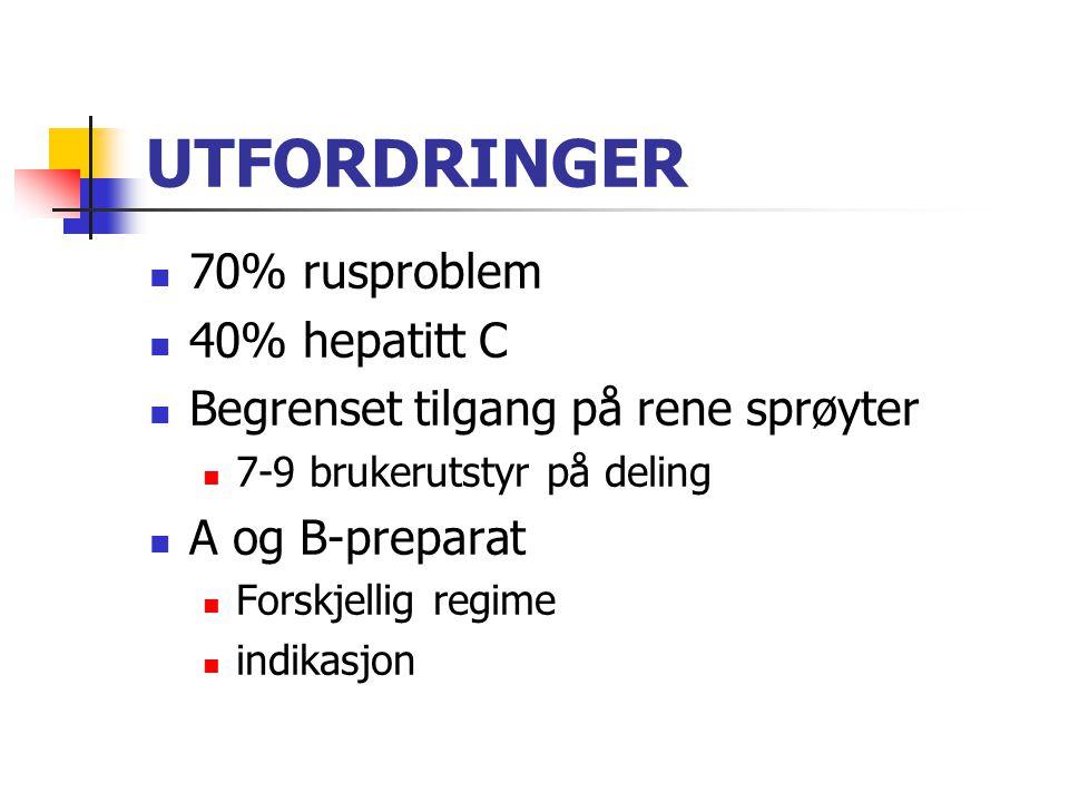 UTFORDRINGER 70% rusproblem 40% hepatitt C Begrenset tilgang på rene sprøyter 7-9 brukerutstyr på deling A og B-preparat Forskjellig regime indikasjon