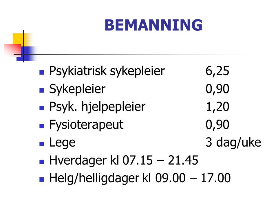 BEMANNING Psykiatrisk sykepleier6,25 Sykepleier0,90 Psyk. hjelpepleier1,20 Fysioterapeut0,90 Lege3 dag/uke Hverdager kl 07.15 – 21.45 Helg/helligdager