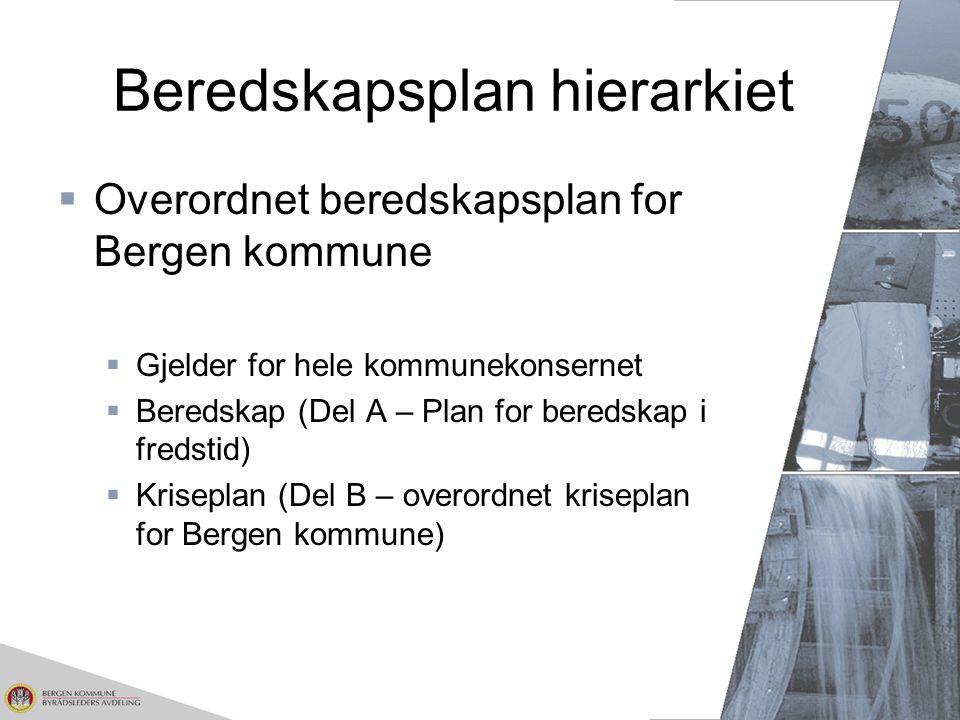 Beredskapsplan hierarkiet  Overordnet beredskapsplan for Bergen kommune  Gjelder for hele kommunekonsernet  Beredskap (Del A – Plan for beredskap i