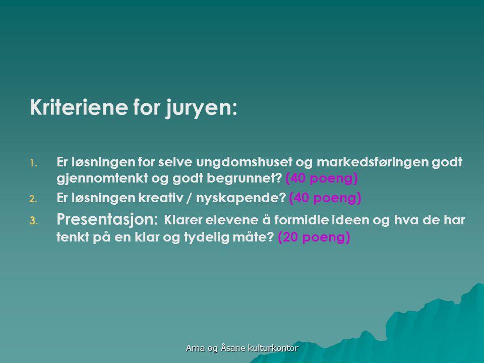 Kriteriene for juryen: 1. 1.