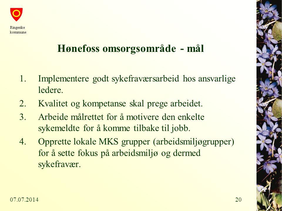 07.07.201420 Hønefoss omsorgsområde - mål 1.Implementere godt sykefraværsarbeid hos ansvarlige ledere. 2.Kvalitet og kompetanse skal prege arbeidet. 3
