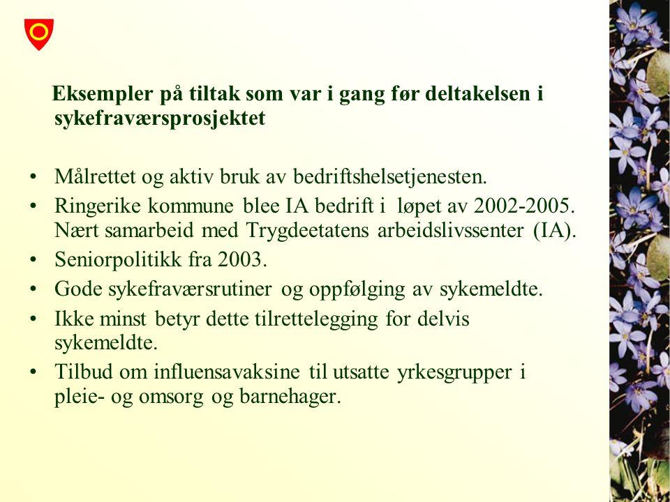 07.07.201424 Hønefoss omsorgsområde Holde trykket på sykefraværsarbeidet oppe.