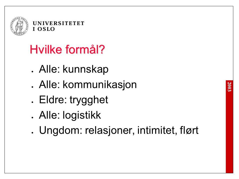 2003 Hvilke formål? Alle: kunnskap Alle: kommunikasjon Eldre: trygghet Alle: logistikk Ungdom: relasjoner, intimitet, flørt
