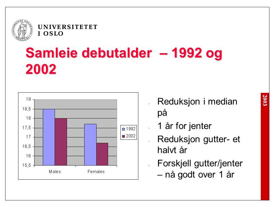 2003 Samleie debutalder – 1992 og 2002 Reduksjon i median på 1 år for jenter Reduksjon gutter- et halvt år Forskjell gutter/jenter – nå godt over 1 år