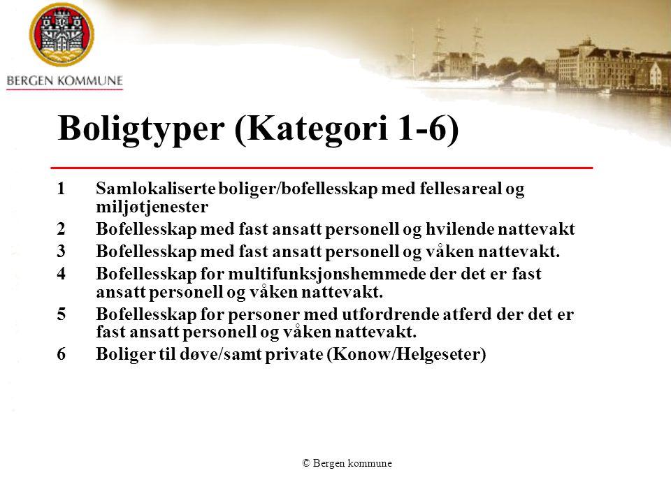 © Bergen kommune Boligtyper (Kategori 1-6) 1Samlokaliserte boliger/bofellesskap med fellesareal og miljøtjenester 2Bofellesskap med fast ansatt person