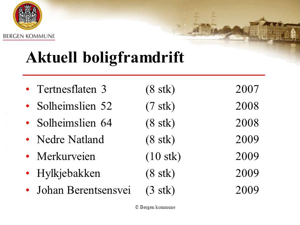 © Bergen kommune Aktuell boligframdrift Tertnesflaten 3(8 stk)2007 Solheimslien 52 (7 stk) 2008 Solheimslien 64 (8 stk)2008 Nedre Natland (8 stk)2009