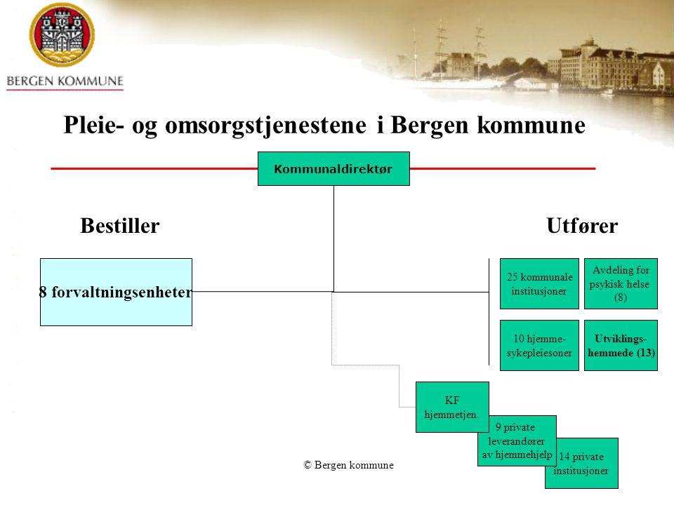 © Bergen kommune Pleie- og omsorgstjenestene i Bergen kommune Kommunaldirektør 8 forvaltningsenheter Avdeling for psykisk helse (8) 14 private institu