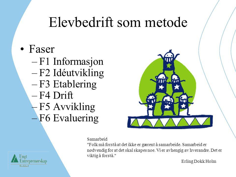 Elevbedrift som metode Faser –F1 Informasjon –F2 Idéutvikling –F3 Etablering –F4 Drift –F5 Avvikling –F6 Evaluering Samarbeid