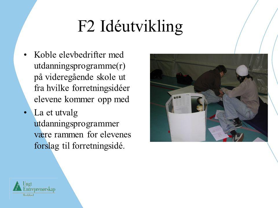 F2 Idéutvikling Koble elevbedrifter med utdanningsprogramme(r) på videregående skole ut fra hvilke forretningsidéer elevene kommer opp med La et utval