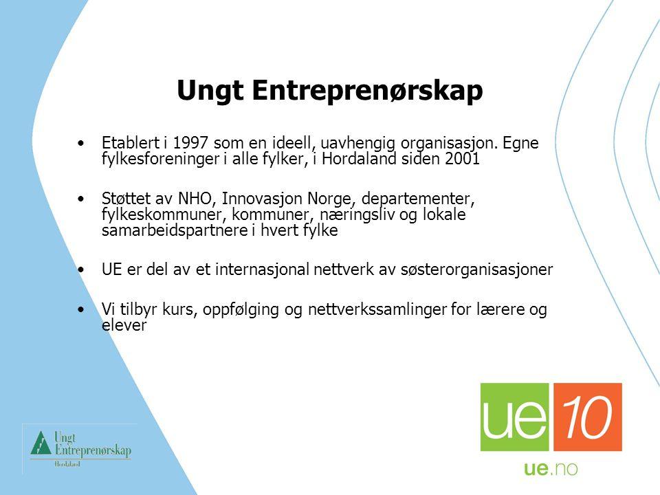 Ungt Entreprenørskap Etablert i 1997 som en ideell, uavhengig organisasjon. Egne fylkesforeninger i alle fylker, i Hordaland siden 2001 Støttet av NHO