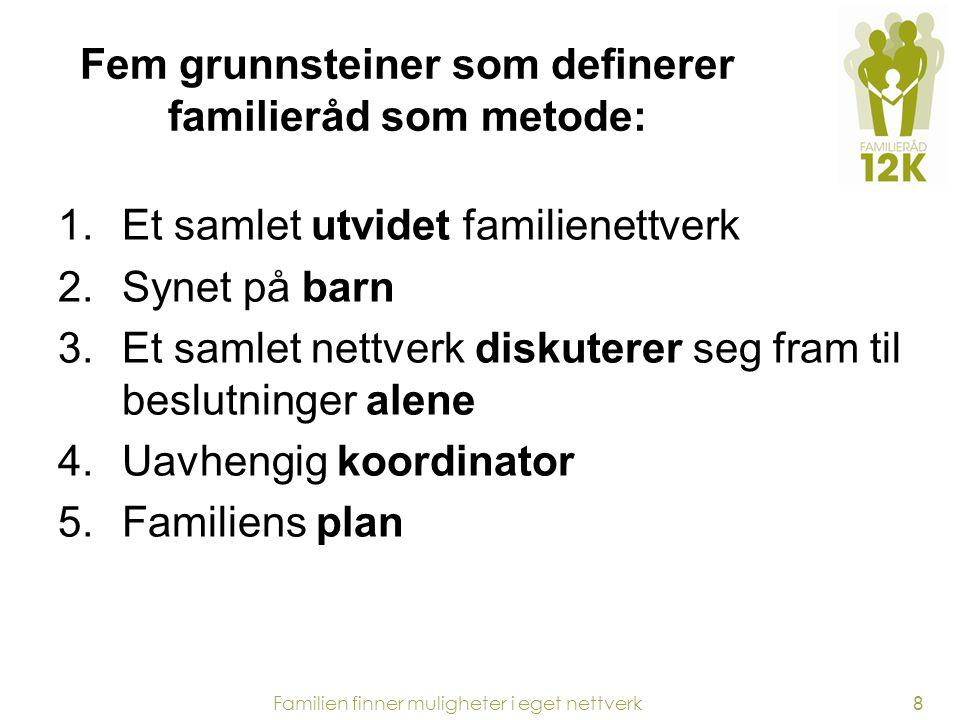 Familien finner muligheter i eget nettverk 8 Fem grunnsteiner som definerer familieråd som metode: 1.Et samlet utvidet familienettverk 2.Synet på barn 3.Et samlet nettverk diskuterer seg fram til beslutninger alene 4.Uavhengig koordinator 5.Familiens plan