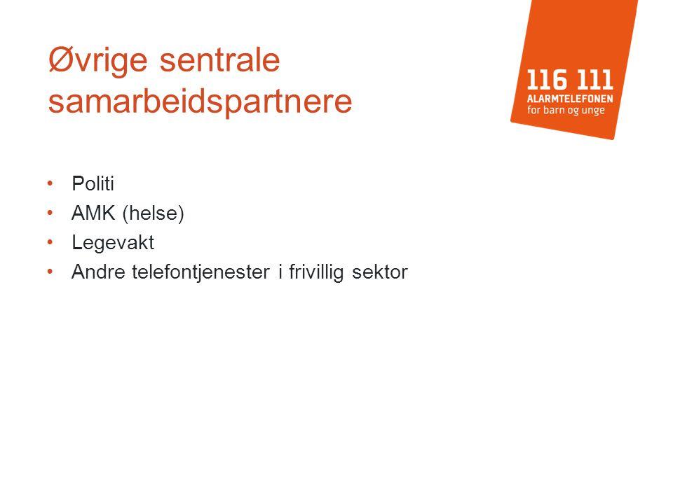 Kontakt Alarmtelefonen Telefon:116 111 (gratis) E-post:alarm@116111.no Nettsted:http://www.116111.no/ SMS:41 71 61 11 Tlf.
