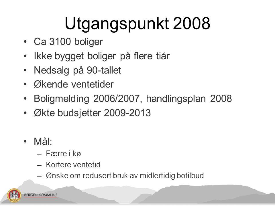 Utgangspunkt 2008 Ca 3100 boliger Ikke bygget boliger på flere tiår Nedsalg på 90-tallet Økende ventetider Boligmelding 2006/2007, handlingsplan 2008
