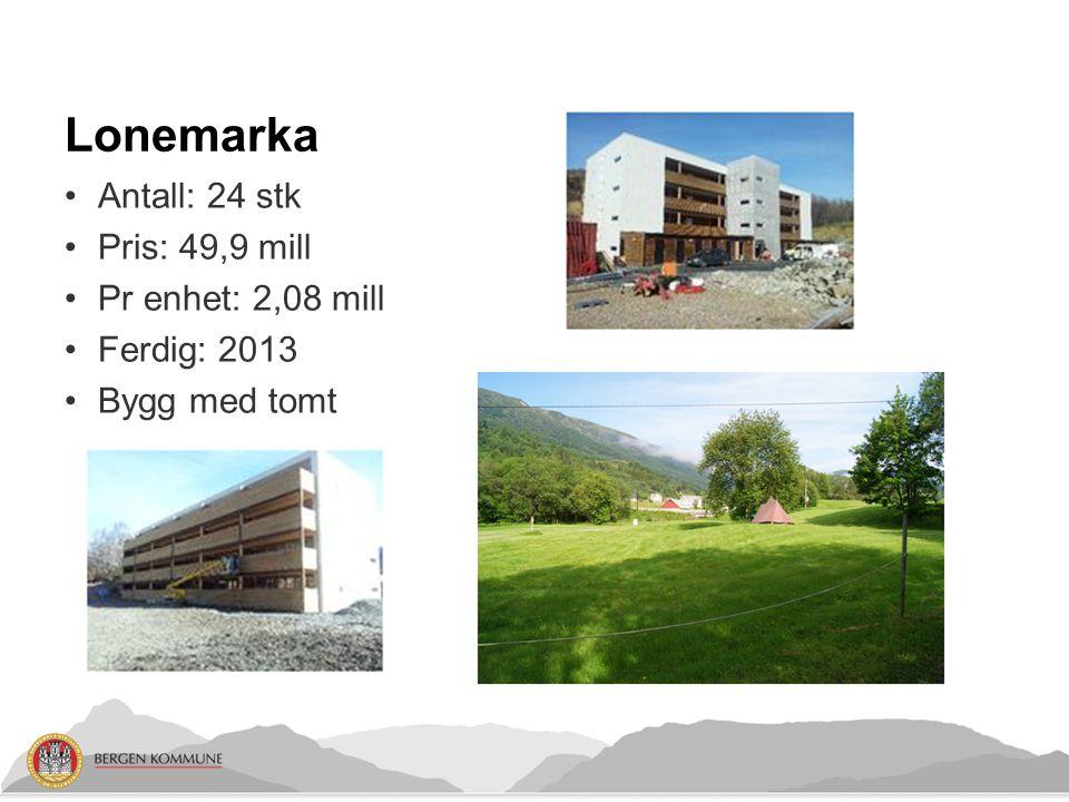 Lonemarka Antall: 24 stk Pris: 49,9 mill Pr enhet: 2,08 mill Ferdig: 2013 Bygg med tomt