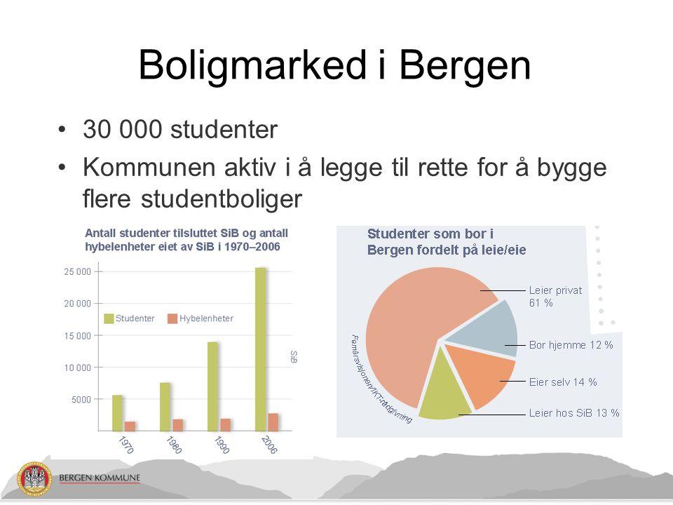 Ulsberglia Antall: 10 stk Pris: 21 mill Pr. enhet: 2,1 mill Ferdig: 2011 Kjøpt i markedet