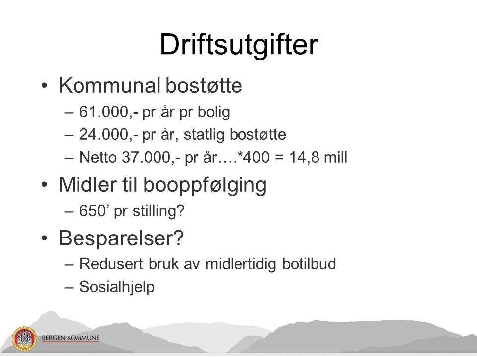 Strategier Bygge på egne tomter Kjøpe bygg med tomt Fortetting Forkjøpsrett Enkeltstående leiligheter i nybygg Samarbeid; «Bergensmodellen»